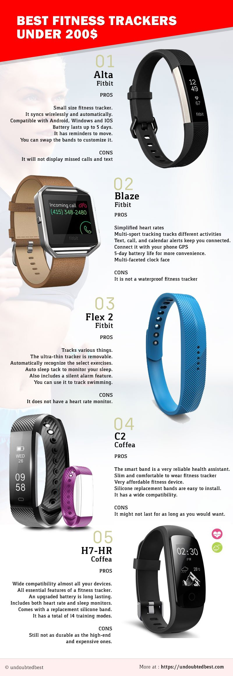 Best fitness trackers Infographic